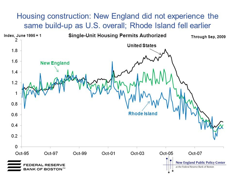 Housing construction: New England did not experience the same build-up as U.S.
