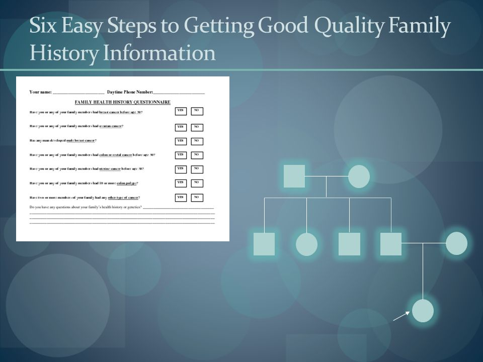 Six Easy Steps to Getting Good Quality Family History Information