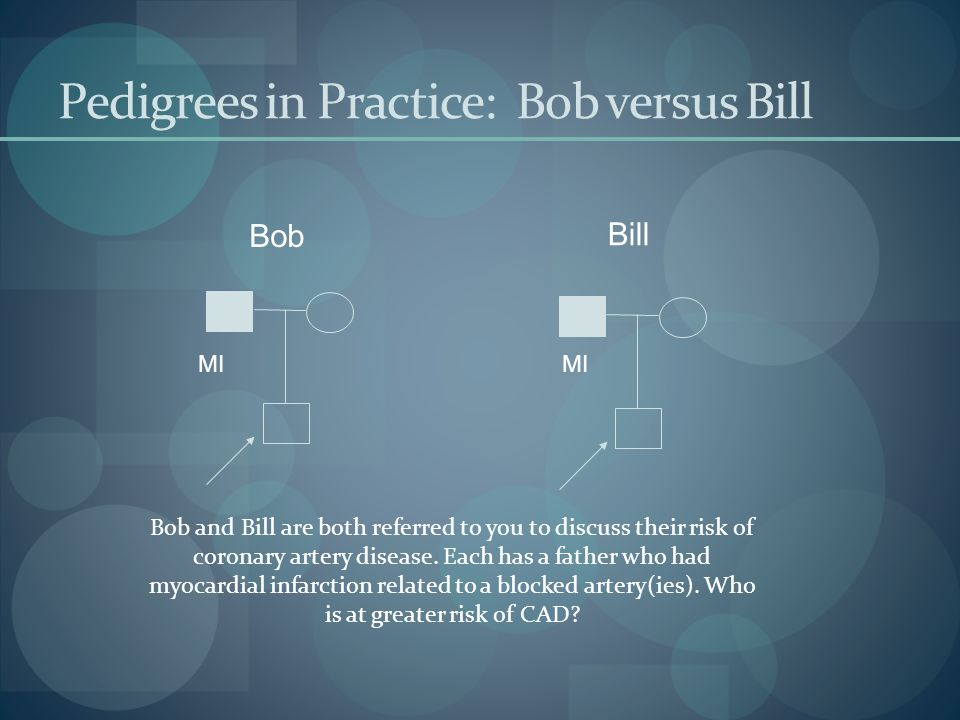 Pedigrees in Practice: Bob versus Bill Bob Bill MI Bob and Bill are both referred to you to discuss their risk of coronary artery disease.