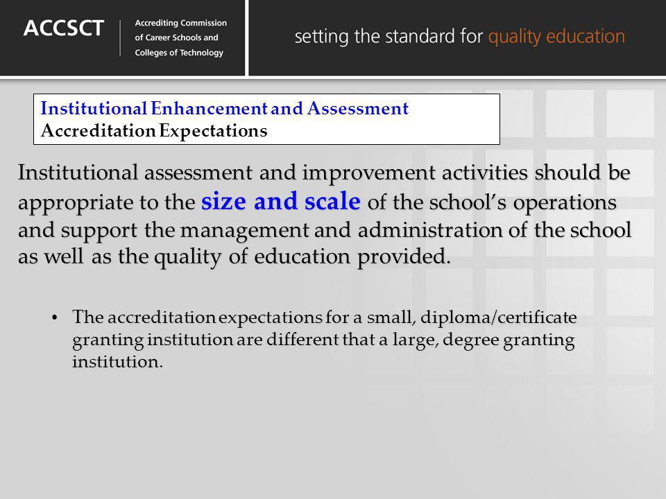 Institutional assessment and improvement activities should be appropriate to the size and scale of the schools operations and support the management a