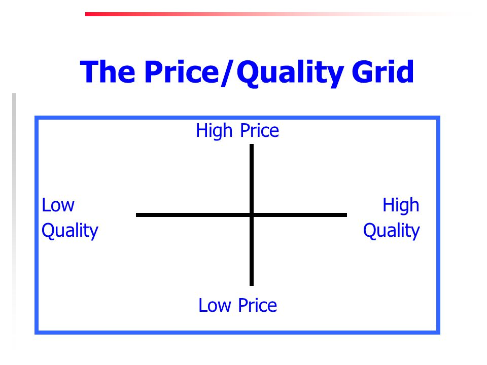 The Price/Quality Grid High Price Low High Quality Low Price