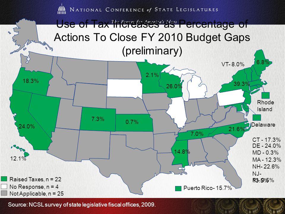 Rhode Island Delaware Source: NCSL survey of state legislative fiscal offices, 2009.