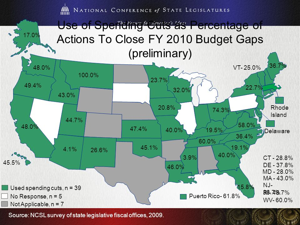 Budget Gap Numbers Past and Current Recession Past RecessionCurrent Recession Fiscal YearAmount (in Billions) Fiscal YearAmount (in Billions) 2002 $37.22008$12.8 2003 $79.02009$116.7 2004 $83.72010$145.3* 2005 $37.02011$65.1** 2006 $26.92012$46.9** Total$263.8Total$386.8* Past Recession: March 2001 to November 2001 (8 months) Current Recession: Began December 2007 to present (21 months) *Preliminary figure ** Projected figure Source: NCSL survey of state legislative fiscal offices, various years.