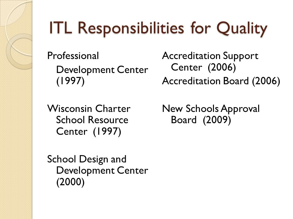 ITL Responsibilities for Quality Professional Development Center (1997) Wisconsin Charter School Resource Center (1997) School Design and Development Center (2000) Accreditation Support Center (2006) Accreditation Board (2006) New Schools Approval Board (2009)