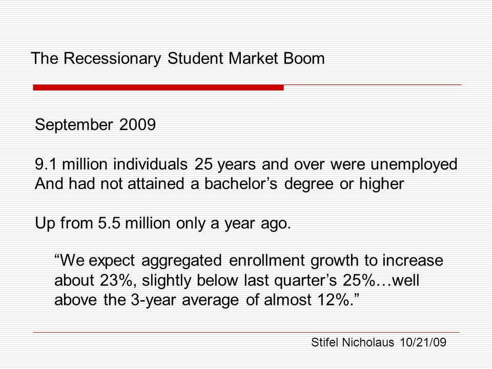 The Recessionary Student Market Boom September 2009 9.1 million individuals 25 years and over were unemployed And had not attained a bachelors degree