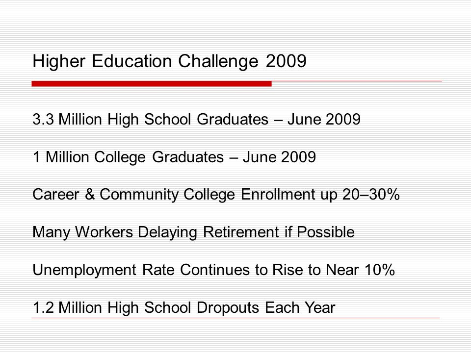 College for All (Pre-Recession) 90% of high school seniors expect to go to college 70% Expect to work in professional jobs 67% of high school seniors go on to college 50% Finish college in five or more years Many with unproductive degrees Thus 50% fail No skills / no degree Plus most all have student loans