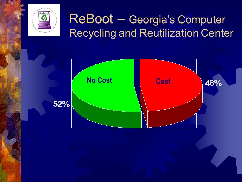 No Cost Cost ReBoot – Georgias Computer Recycling and Reutilization Center