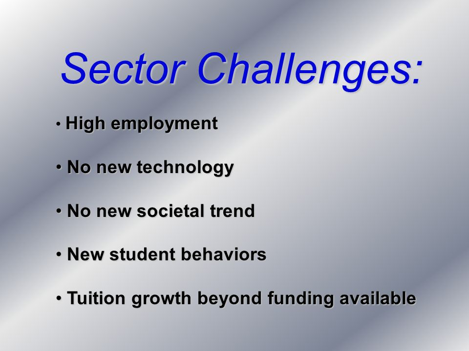 Sector Challenges: High employment No new technology No new technology No new societal trend No new societal trend New student behaviors New student b