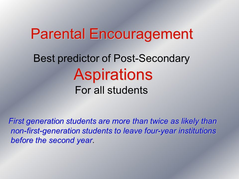 Parental Encouragement Best predictor of Post-Secondary Aspirations For all students First generation students are more than twice as likely than non-
