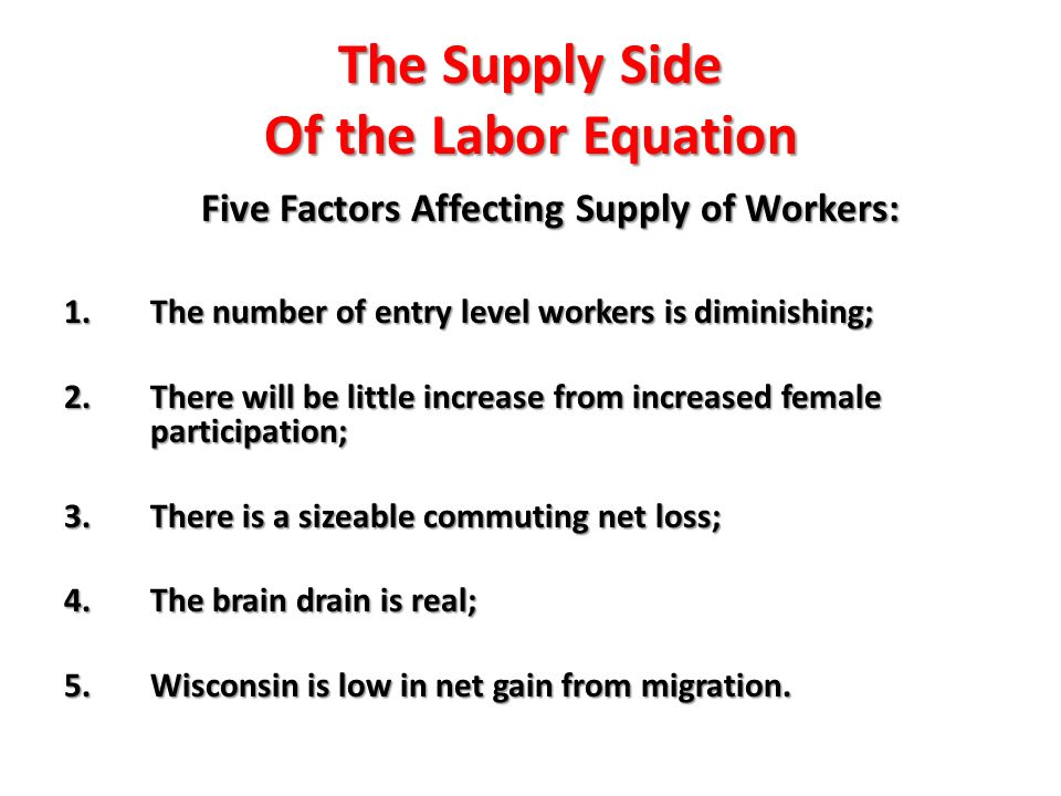 The Supply Side Of the Labor Equation Five Factors Affecting Supply of Workers: 1.The number of entry level workers is diminishing; 2.There will be little increase from increased female participation; 3.There is a sizeable commuting net loss; 4.The brain drain is real; 5.Wisconsin is low in net gain from migration.