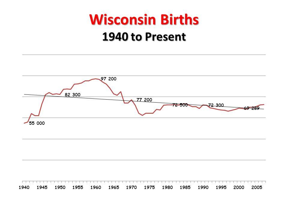 Wisconsin Births 1940 to Present