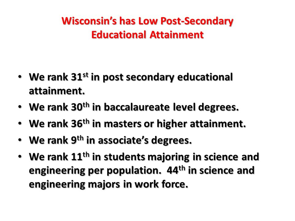 Wisconsins has Low Post-Secondary Educational Attainment We rank 31 st in post secondary educational attainment.