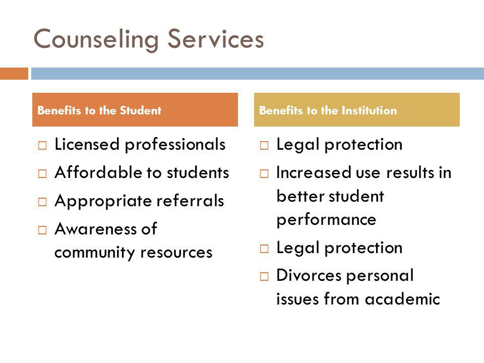 Counseling Services Licensed professionals Affordable to students Appropriate referrals Awareness of community resources Legal protection Increased use results in better student performance Legal protection Divorces personal issues from academic Benefits to the StudentBenefits to the Institution