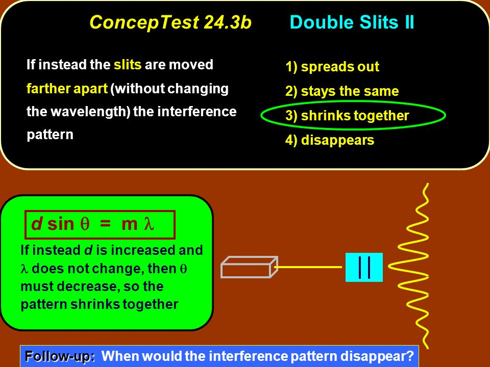If instead d is increased and does not change, then must decrease, so the pattern shrinks together ConcepTest 24.3b Double Slits II 1) spreads out 2)