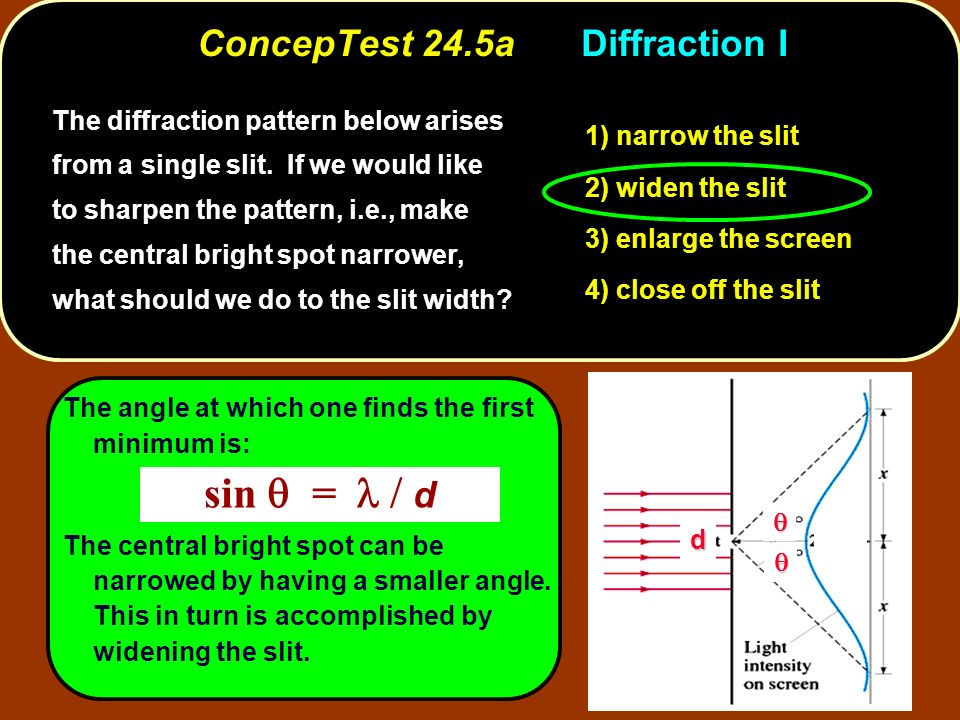 The angle at which one finds the first minimum is: The central bright spot can be narrowed by having a smaller angle. This in turn is accomplished by