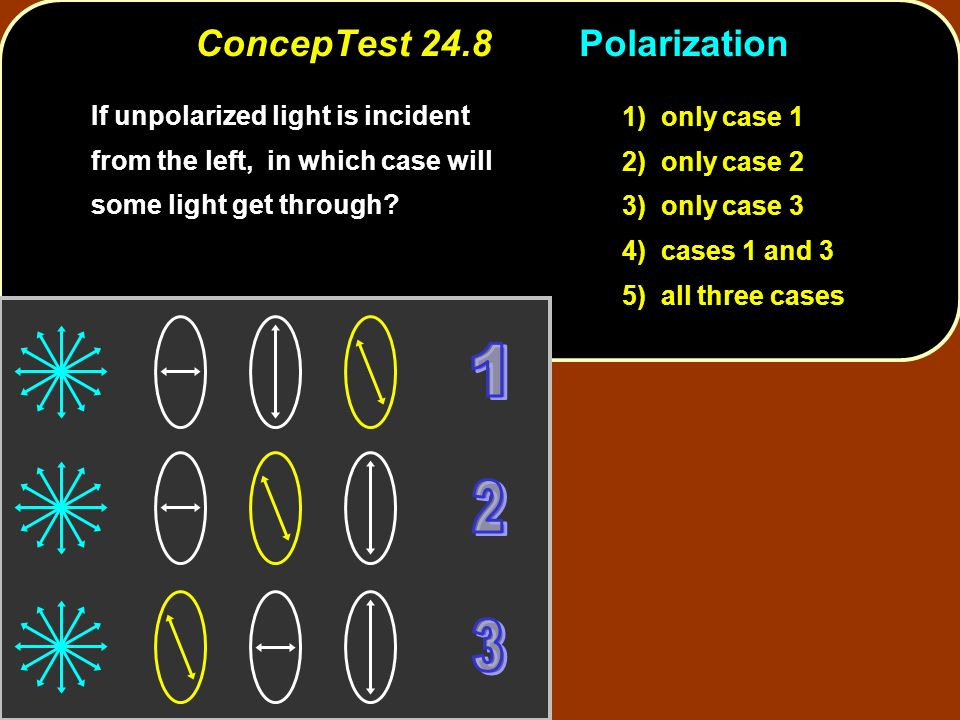 ConcepTest 24.8Polarization 1) only case 1 2) only case 2 3) only case 3 4) cases 1 and 3 5) all three cases If unpolarized light is incident from the
