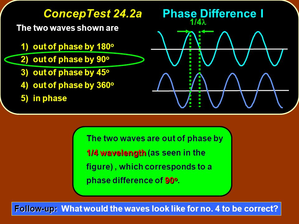 1/4 wavelength 90 o The two waves are out of phase by 1/4 wavelength (as seen in the figure), which corresponds to a phase difference of 90 o. ConcepT