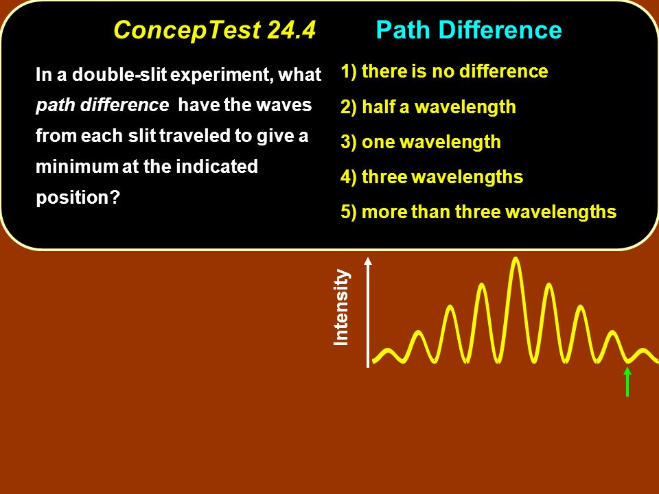 1) there is no difference 2) half a wavelength 3) one wavelength 4) three wavelengths 5) more than three wavelengths In a double-slit experiment, what path difference have the waves from each slit traveled to give a minimum at the indicated position.