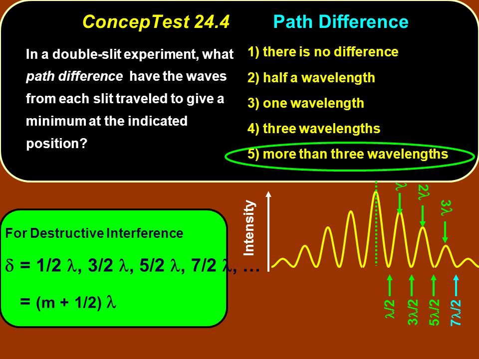 Intensity 7 /2 /2 3 /2 5 /2 For Destructive Interference = 1/2, 3/2, 5/2, 7/2, … = (m + 1/2) 2 3 1) there is no difference 2) half a wavelength 3) one wavelength 4) three wavelengths 5) more than three wavelengths In a double-slit experiment, what path difference have the waves from each slit traveled to give a minimum at the indicated position.