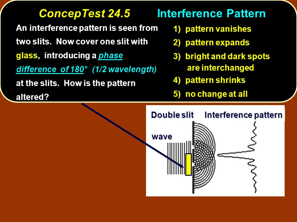 1) pattern vanishes 2) pattern expands 3) bright and dark spots are interchanged 4) pattern shrinks 5) no change at all An interference pattern is seen from two slits.