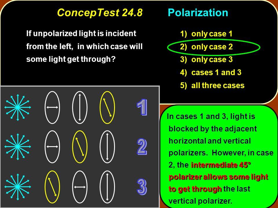 ConcepTest 24.8 Polarization intermediate 45° polarizer allows some light to get through In cases 1 and 3, light is blocked by the adjacent horizontal and vertical polarizers.