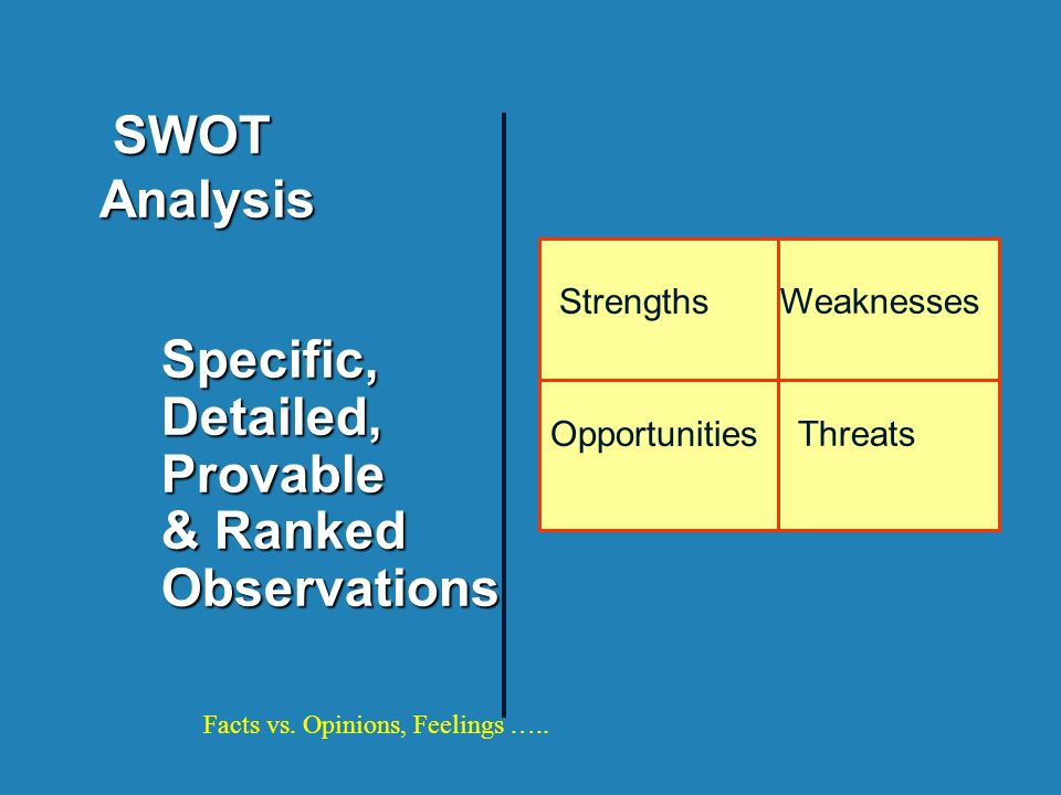 Specific, Detailed, Provable & Ranked Observations SWOT Analysis Weaknesses Threats Strengths Opportunities Facts vs.