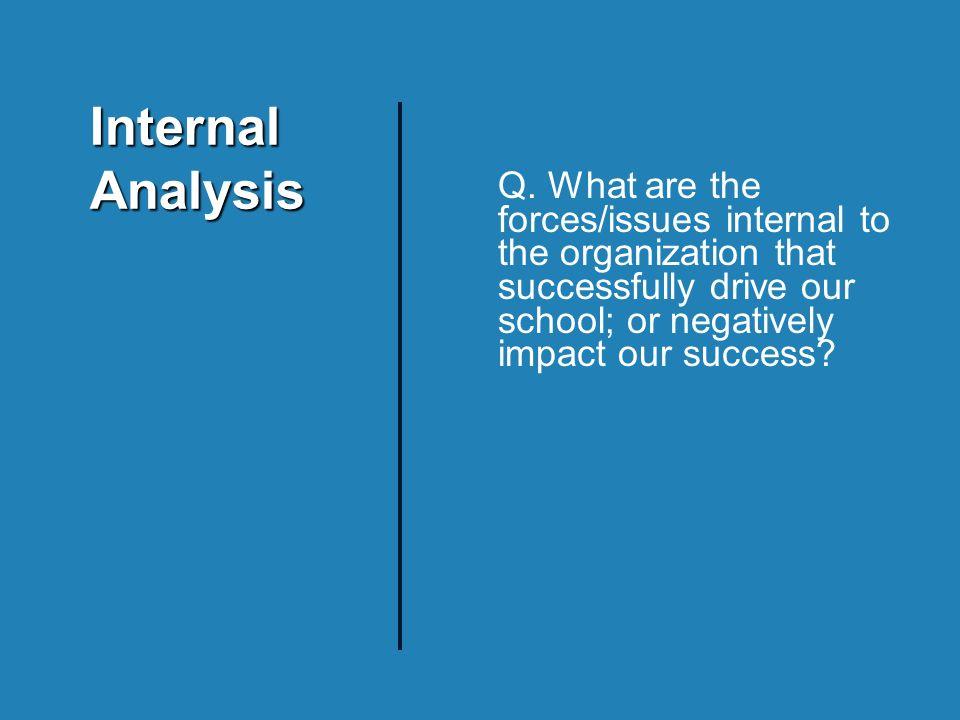 Internal Analysis Q.