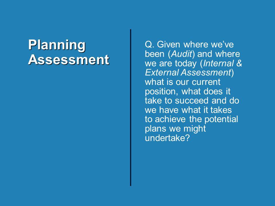 Planning Assessment Q.