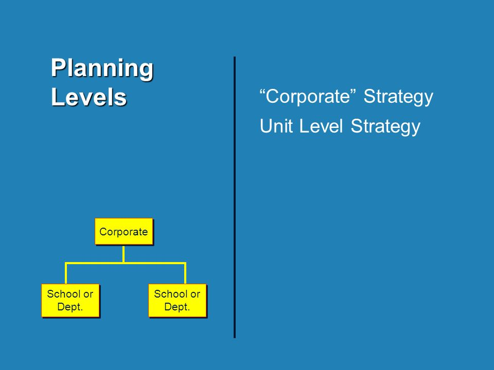 Planning Levels School or Dept. School or Dept. School or Dept. School or Dept. Corporate Corporate Strategy Unit Level Strategy