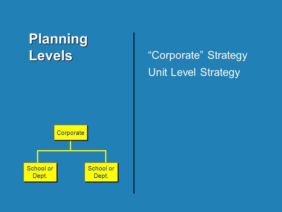 Planning Levels School or Dept. School or Dept. School or Dept.