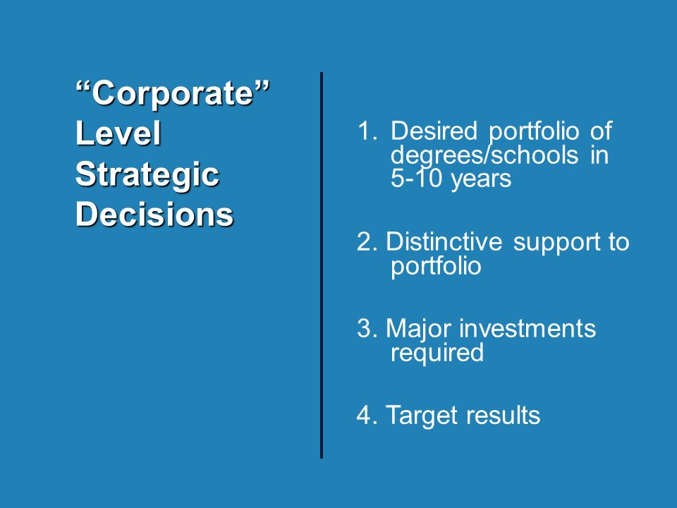 Corporate Level StrategicDecisions 1.Desired portfolio of degrees/schools in 5-10 years 2.