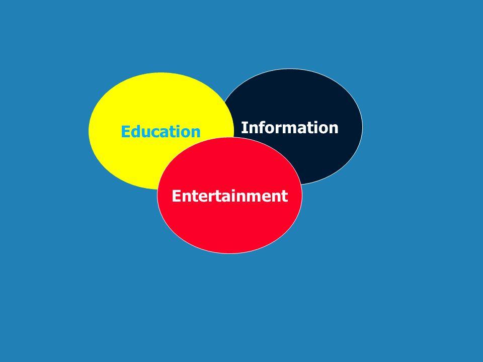 Information Education Entertainment