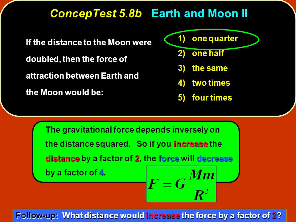 increase distance2forcedecrease 4 The gravitational force depends inversely on the distance squared. So if you increase the distance by a factor of 2,