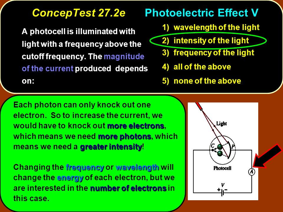 more electrons more photons greater intensity Each photon can only knock out one electron. So to increase the current, we would have to knock out more