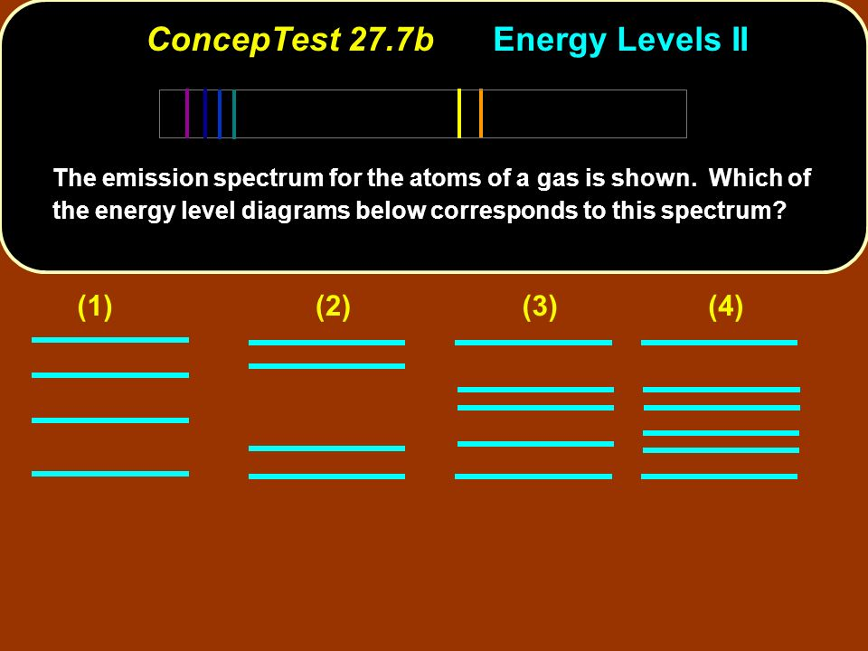 (1)(2)(3)(4) The emission spectrum for the atoms of a gas is shown. Which of the energy level diagrams below corresponds to this spectrum? ConcepTest