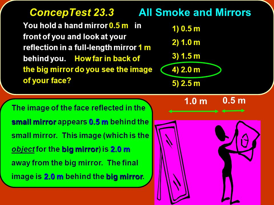 small mirror0.5 m big mirror2.0 m 2.0 mbig mirror The image of the face reflected in the small mirror appears 0.5 m behind the small mirror. This imag