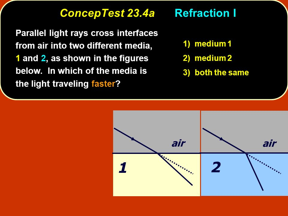 ConcepTest 23.4aRefraction I 1 air Parallel light rays cross interfaces from air into two different media, 1 and 2, as shown in the figures below. In