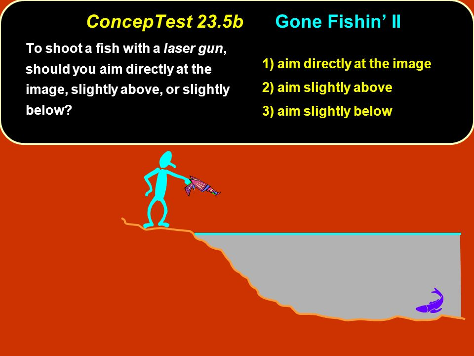 ConcepTest 23.5bGone Fishin II 1) aim directly at the image 2) aim slightly above 3) aim slightly below To shoot a fish with a laser gun, should you a
