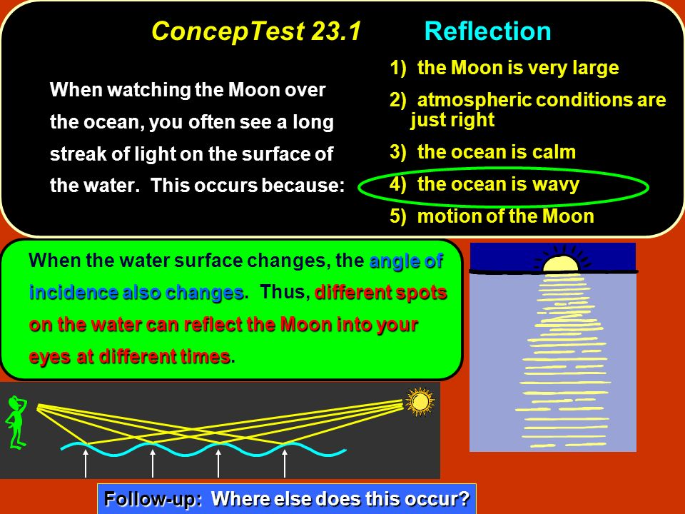 angle of incidence also changesdifferent spots on the water can reflect the Mooninto your eyes at different times When the water surface changes, the