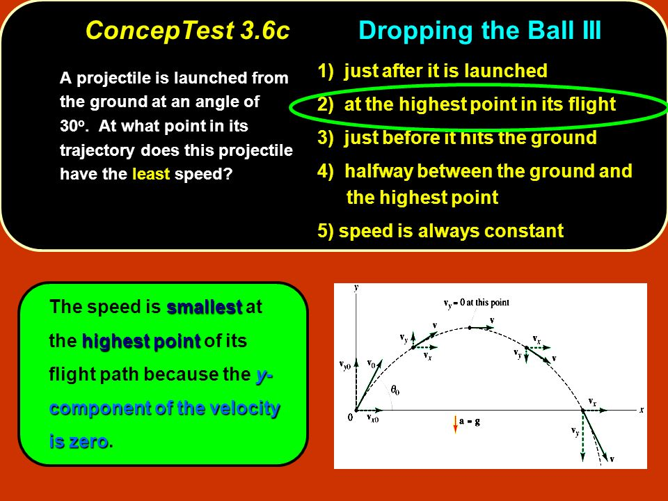 ConcepTest 3.6c Dropping the Ball III A projectile is launched from the ground at an angle of 30 o. At what point in its trajectory does this projecti