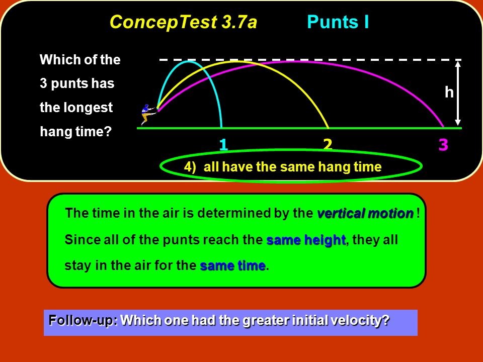 Which of the 3 punts has the longest hang time? ConcepTest 3.7aPunts I ConcepTest 3.7a Punts I 4) all have the same hang time 123 h vertical motion sa