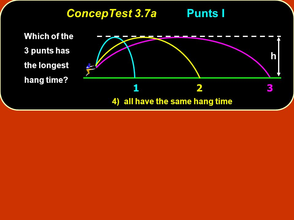 Which of the 3 punts has the longest hang time? ConcepTest 3.7aPunts I ConcepTest 3.7a Punts I 4) all have the same hang time 123 h