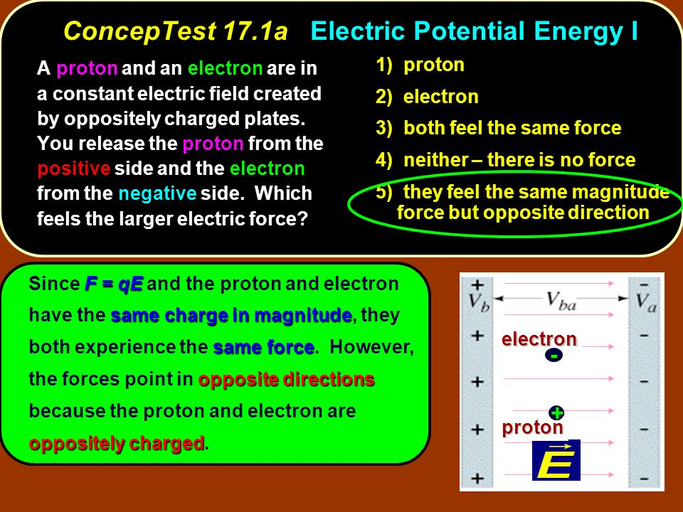ConcepTest 17.1aElectric Potential Energy I ConcepTest 17.1a Electric Potential Energy I 1) proton 2) electron 3) both feel the same force 4) neither