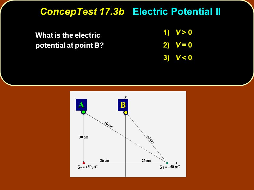 1) V > 0 2) V = 0 3) V < 0 A B What is the electric potential at point B? ConcepTest 17.3bElectric Potential II ConcepTest 17.3b Electric Potential II