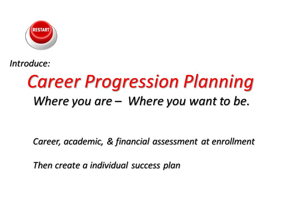 Introduce: Introduce: Career Progression Planning Career Progression Planning Where you are – Where you want to be.