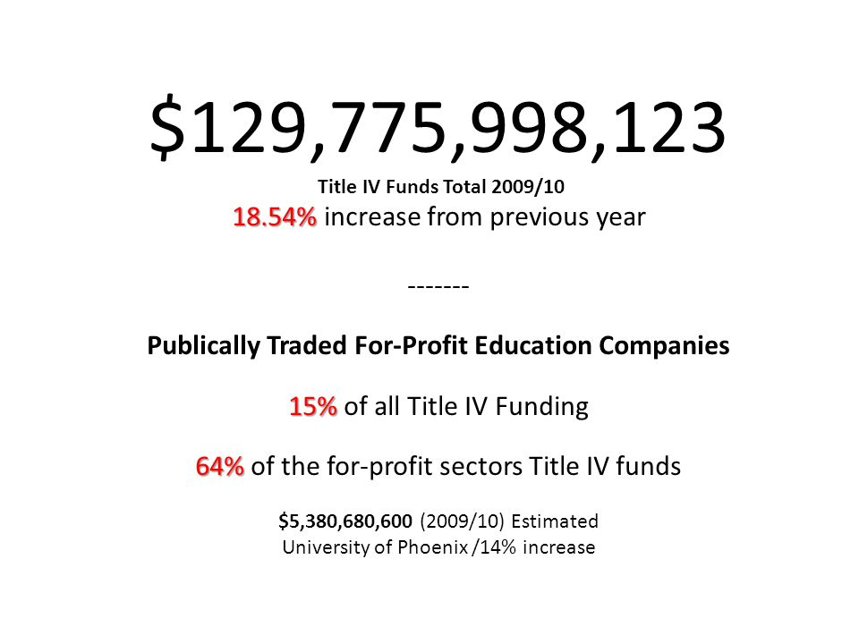 $129,775,998,123 Title IV Funds Total 2009/10 18.54% 18.54% increase from previous year ------- Publically Traded For-Profit Education Companies 15% 1