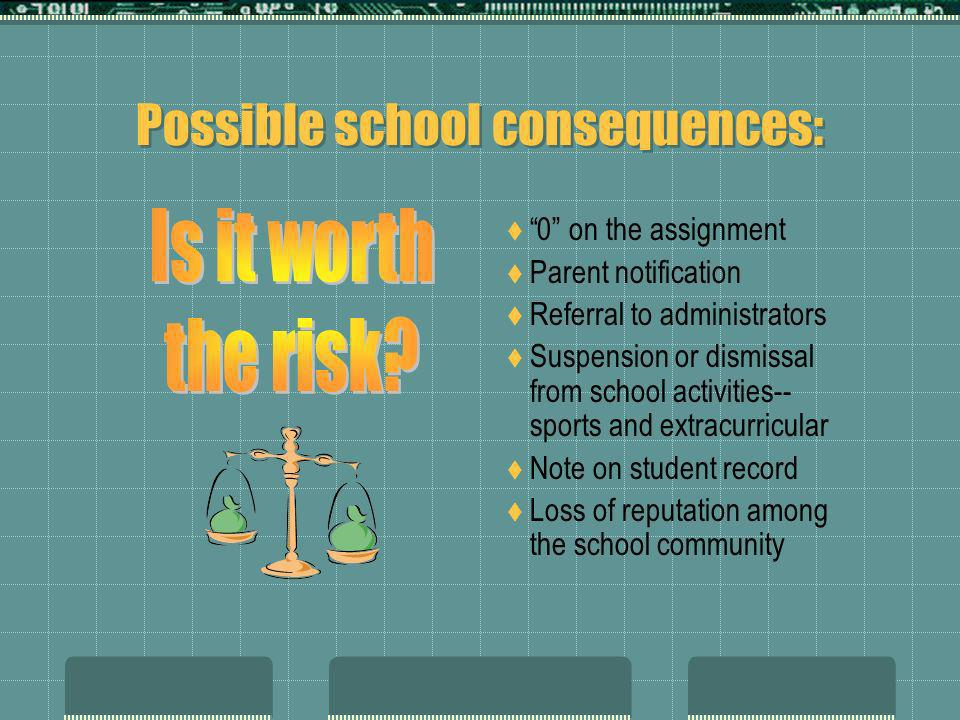 Possible school consequences: 0 on the assignment Parent notification Referral to administrators Suspension or dismissal from school activities-- spor