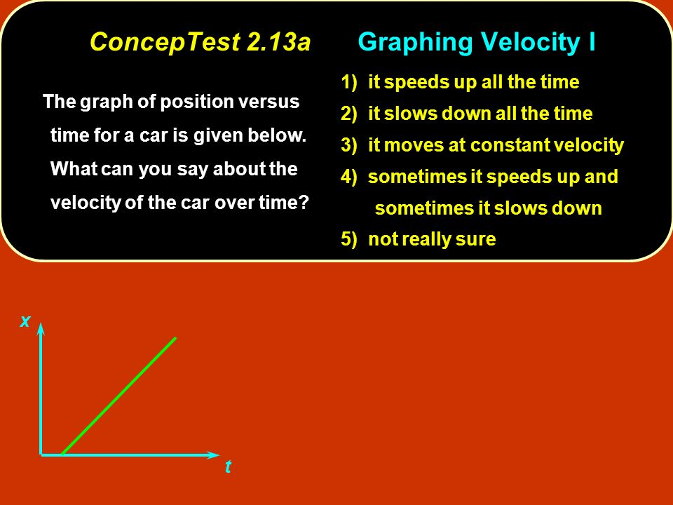 ConcepTest 2.13aGraphing Velocity I t x The graph of position versus time for a car is given below. What can you say about the velocity of the car ove