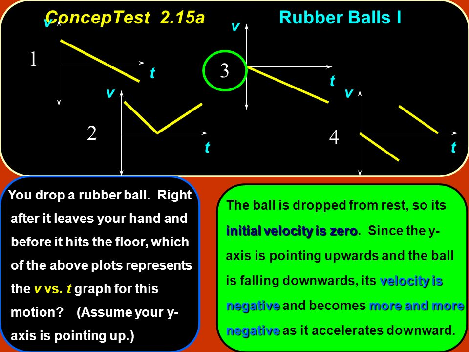 ConcepTest 2.15a ConcepTest 2.15aRubber Balls I v t 1 v t 2 v t 3 v t 4 You drop a rubber ball. Right after it leaves your hand and before it hits the