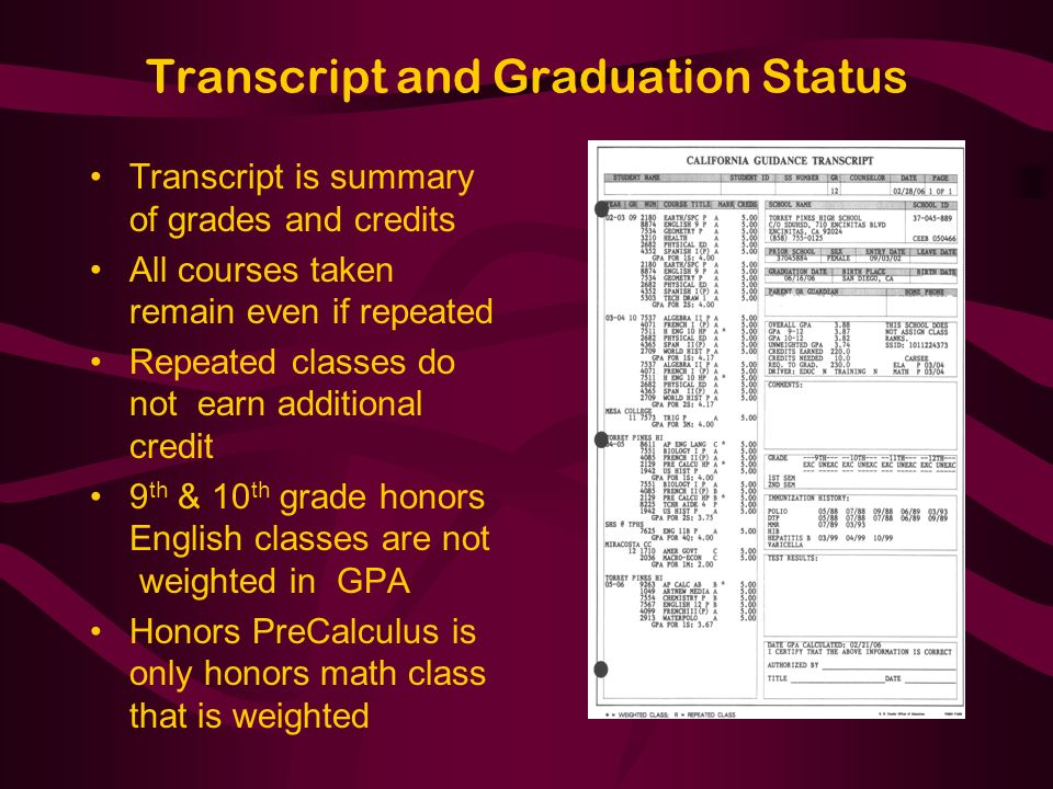 Transcript and Graduation Status Transcript is summary of grades and credits All courses taken remain even if repeated Repeated classes do not earn additional credit 9 th & 10 th grade honors English classes are not weighted in GPA Honors PreCalculus is only honors math class that is weighted